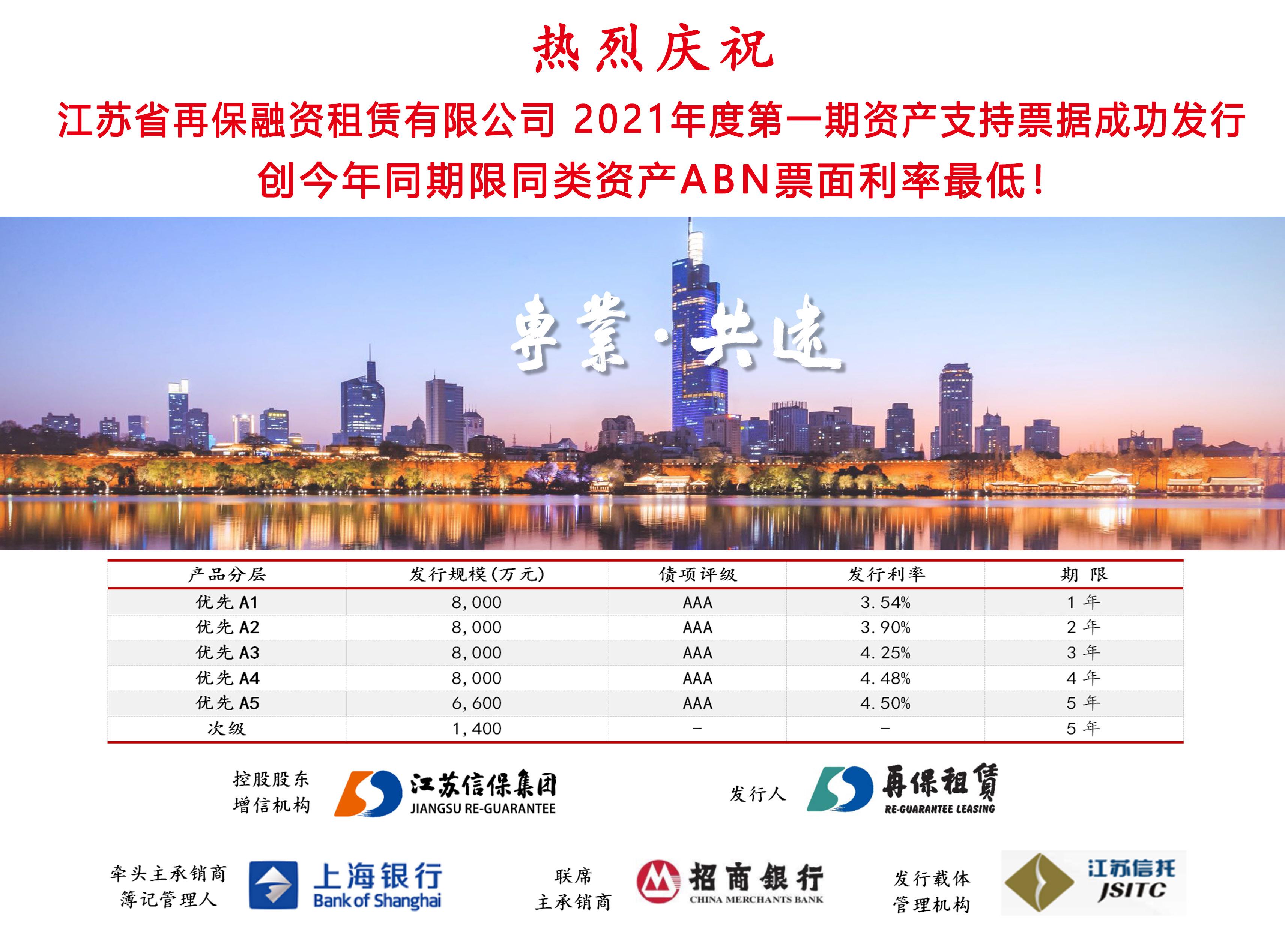江苏省再保融资租赁有限公司第一期资产支持票据发行成功(图1)